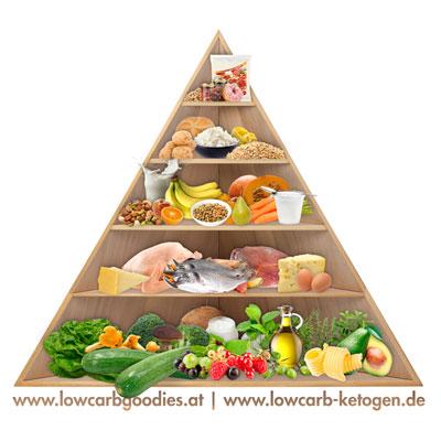 Ernährungsberatung mit Daniela Pfeifer